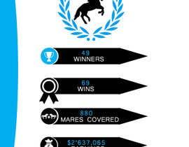 varothayanbanu tarafından Design an infographic için no 23