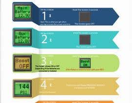 adict2art tarafından G Screen Product Explainer Infographic için no 31