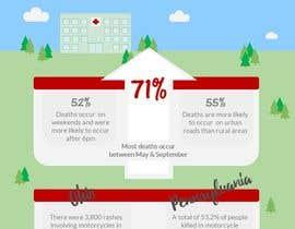 #1 for Infographic af mbayleea