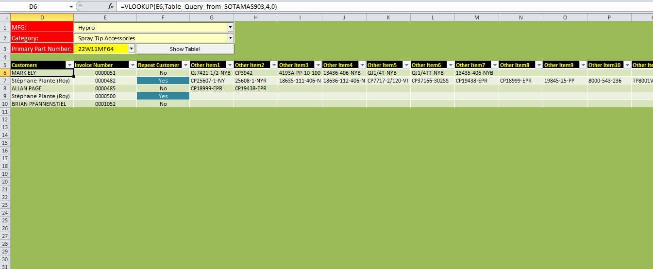 #11 for Excel Work by danielgpratidya