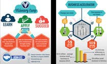 Graphic Design Entri Peraduan #36 for Design infographic flyer