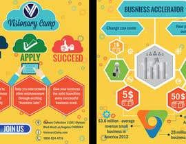 #38 untuk Design infographic flyer oleh ambalaonline1