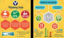Graphic Design Entri Peraduan #39 for Design infographic flyer