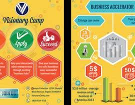 #39 untuk Design infographic flyer oleh ambalaonline1