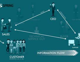 #5 para Illustration of business people interacting with each other de jona6256
