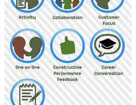 #15 cho Design some activity type icons for SocialHr.me bởi abdolilustrador