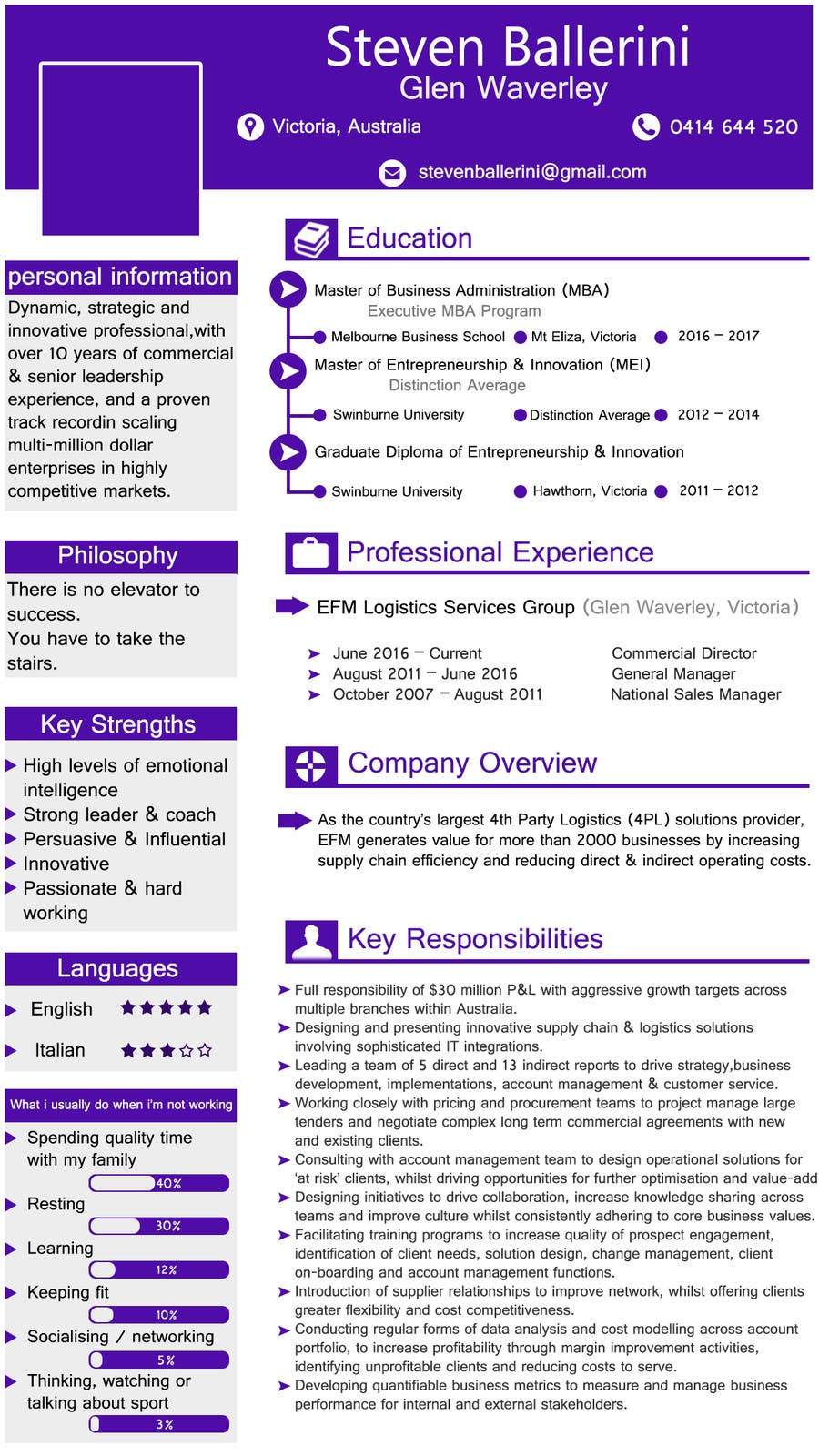 Entry 4 By Aishaelsayed95 For Help Me Redesign My Cv Freelancer
