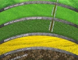 "#1 untuk Creative Landscape Illustration for ""My Money Landscape"". Draft provided. oleh AntonMihis"