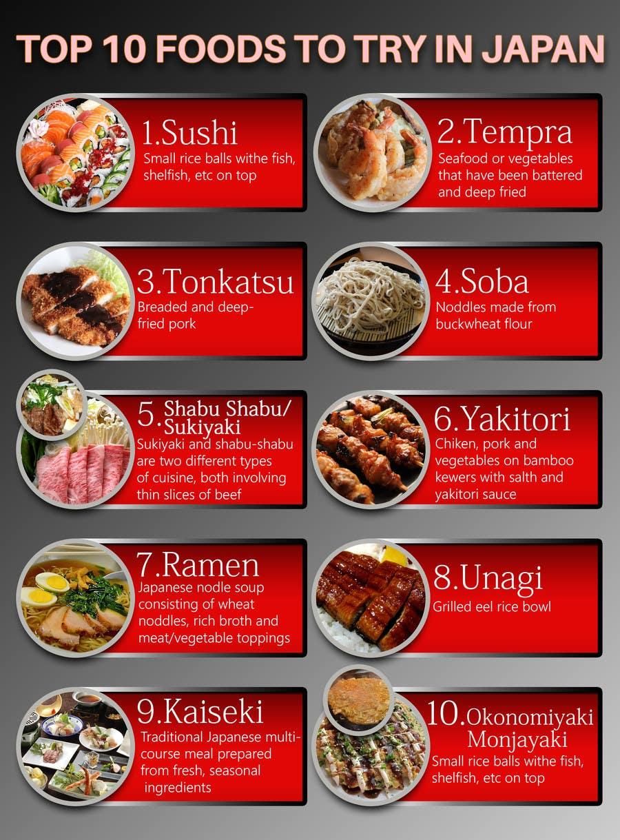 Asian food list