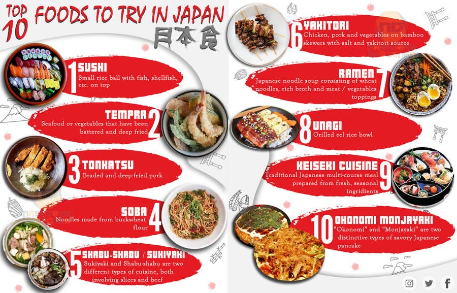 List Of Japanese Food To Try