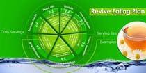Graphic Design Entri Peraduan #1 for Design a Banner for REVIVE natural wellness -- 2