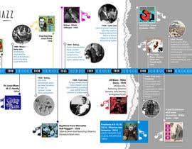 jazz timeline Music in our mind and heart search this site home blues music history timeline: 1960 – muddy waters performs at the newport jazz festival to tremendous.