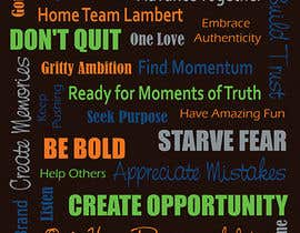 #10 untuk create a wordle type of poster for me using some of my favorite word phrases oleh nwgraphics