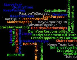 #6 untuk create a wordle type of poster for me using some of my favorite word phrases oleh keithjermemy