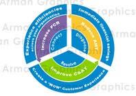 Graphic Design Konkurrenceindlæg #11 for Graphic Design for LogMeIn