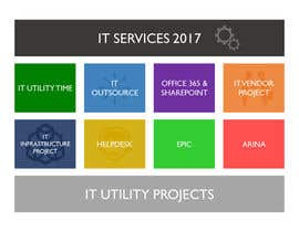 #22 untuk IT power point services oleh billygannon