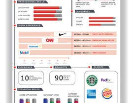 #12 for Design a graphic CV by faizulhassan1