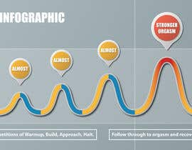 #15 for INFOGRAPHIC DESIGN: Redesign the attached Infographic in a completely different way by dare91