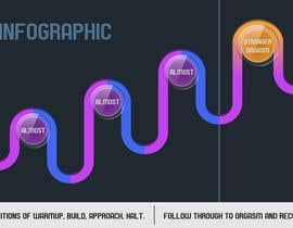 #26 for INFOGRAPHIC DESIGN: Redesign the attached Infographic in a completely different way by dare91