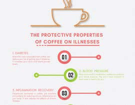 #5 for Infographic about coffee (winner will get remaining design - another $30) by wephicsdesign