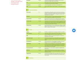 Nro 6 kilpailuun Design and CSS / HTML for table käyttäjältä designcreativ