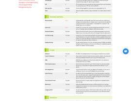 Nro 11 kilpailuun Design and CSS / HTML for table käyttäjältä designcreativ