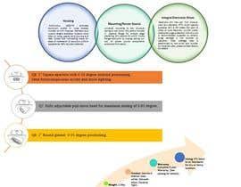 Nro 8 kilpailuun 4 page infograph käyttäjältä trackback191