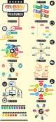 Kilpailutyön #6 pienoiskuva kilpailussa Create 2 infographics for www.easy.auction
