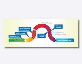 Nro 6 kilpailuun Creation of a Infographic for web Landing page käyttäjältä felixdidiw