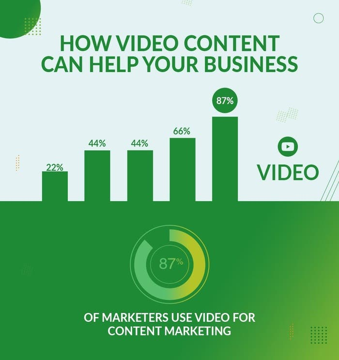 Effective Online Branding Through Video Content Marketing - Image 1