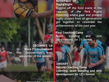 Here are some pages from a sponsorship proposal I designed for a Rugby team
