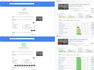 We have optimize this website to get green signal in Google page speed insight and gtmatrix speed test tools.  Work involves  CSS, JS minification CSS, JS merging  Browsing Cache Database optimization + cache Improve load time of your page by minimizing HTTP request  Image Optimization -  Rezise Manually to get better performance   Contact us to make your website lightening FAST.