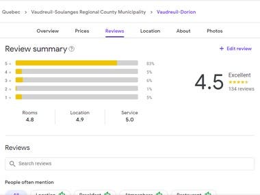 We are highly qualified to grow your Google business reviews in an organic & natural way's so your business will get more positive impressions.