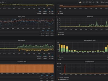Services: - Infrastructure Monitoring - CPU, Disk, Network, Uptime - Alerting