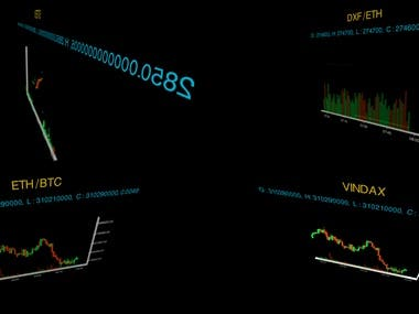 this is reflected trading view