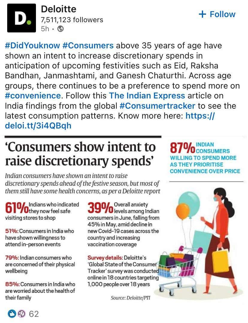 Deloitte Did Your Know Infographic tweet