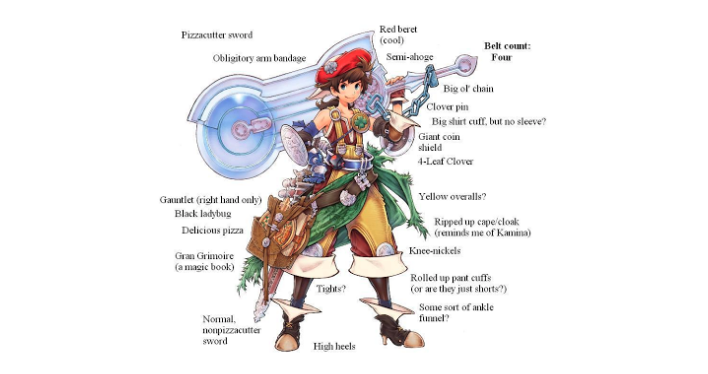 Overly complex Final Fantasy character