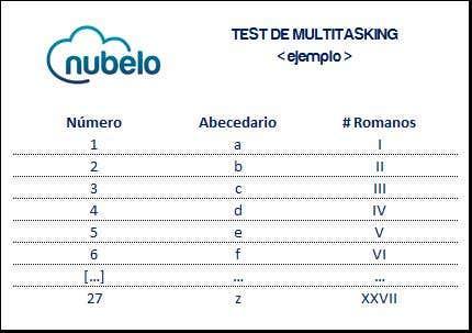 ejemplo test
