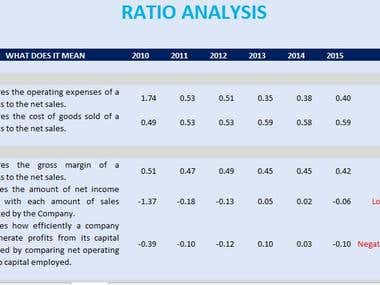ratio analysis literature A systematic literature review is  what's the difference between a systematic literature review and a meta-analysis a systematic review is a  risk ratio.