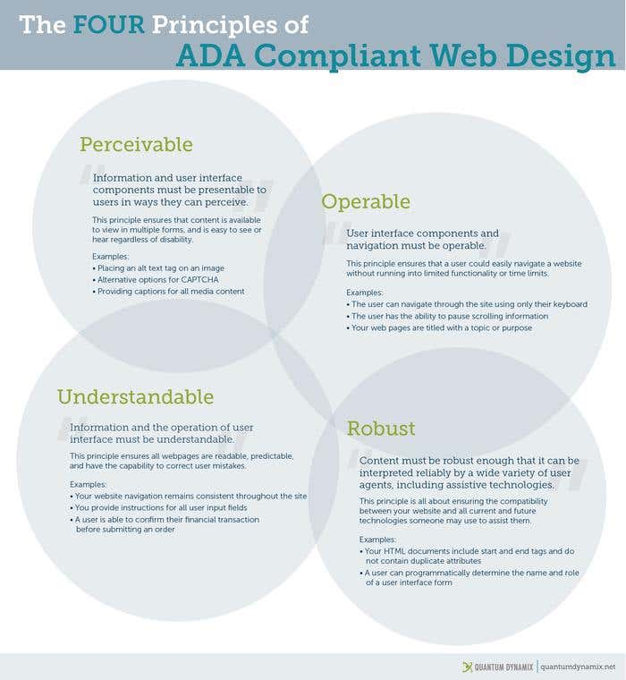 ada-compliant-design