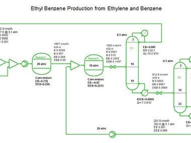Ethyl Benzene Production from Ethylene and Benzene