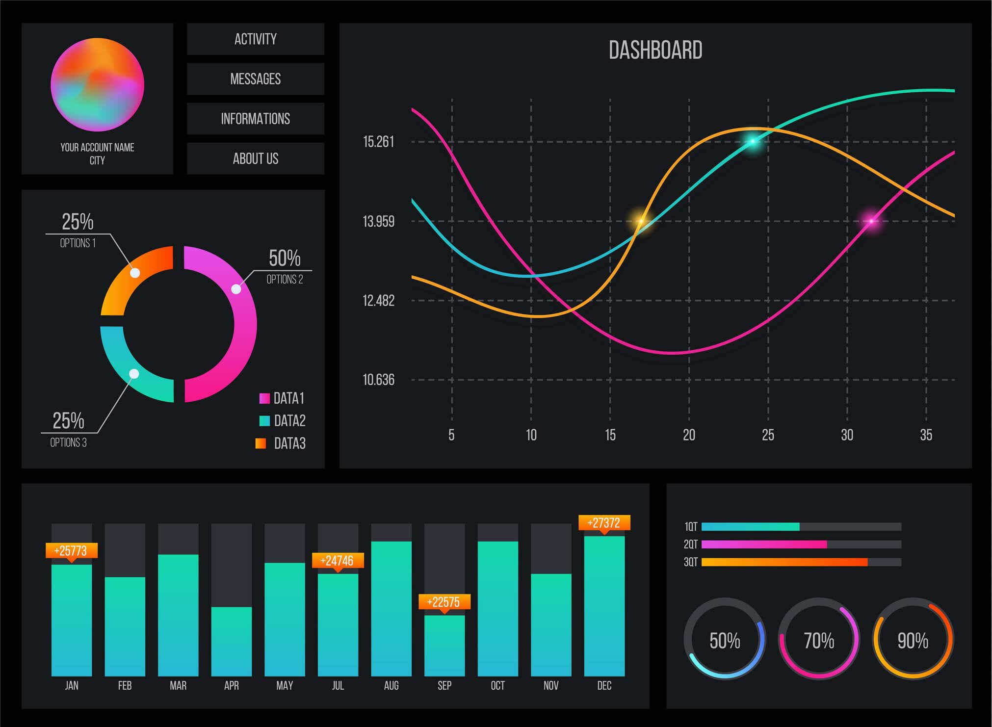 data dashboard business intelligence