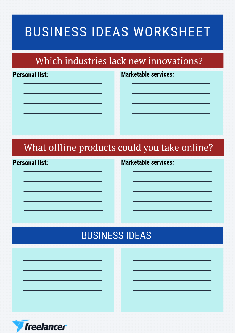 startup small business idea worksheet 3