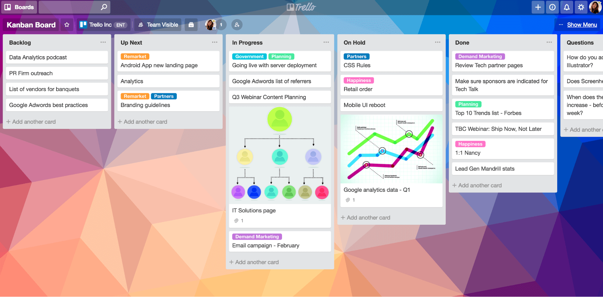trello for startups project management