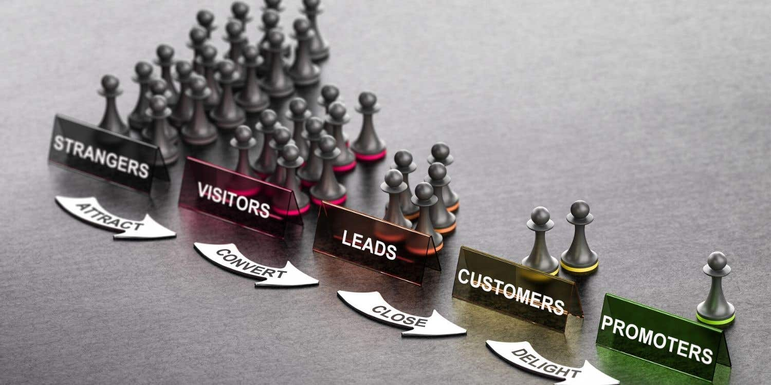 Cover photo for How to build an effective sales funnel for your website