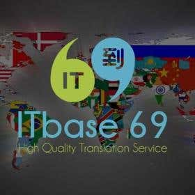 Profile image of itbase69