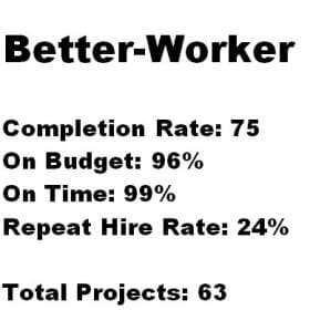 Profile image of betterworker