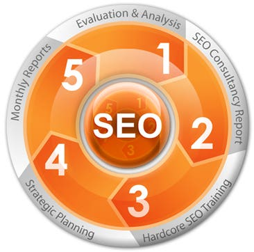 Profile image of seosync